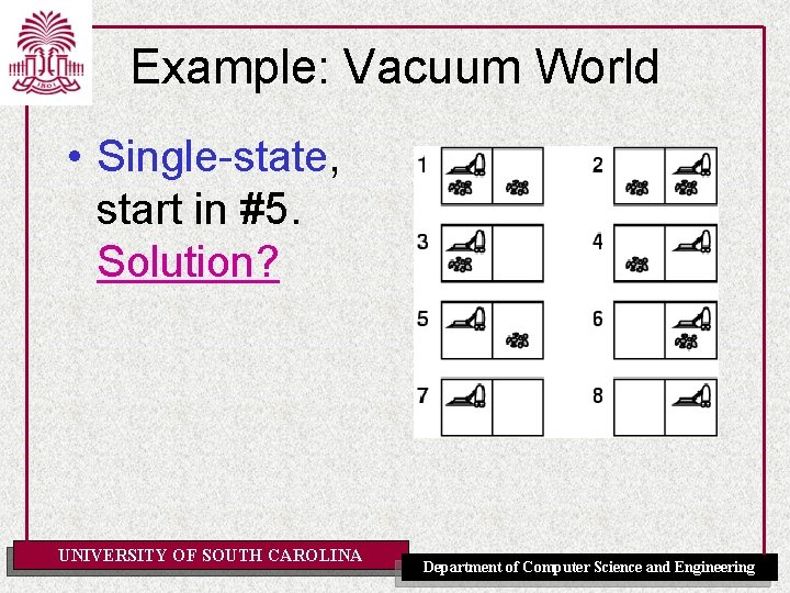 Example: Vacuum World • Single-state, start in #5. Solution? UNIVERSITY OF SOUTH CAROLINA Department