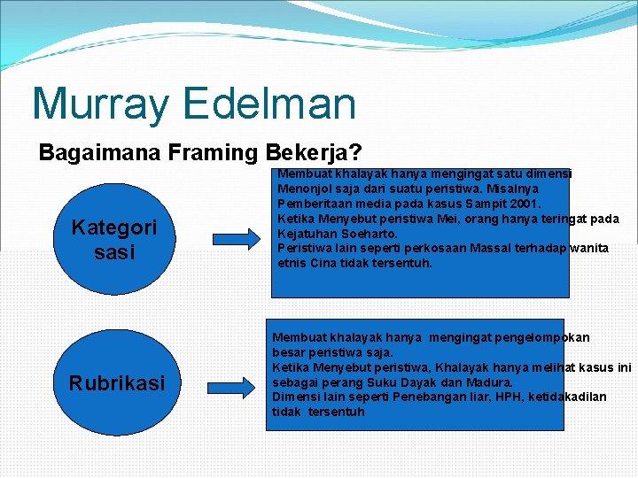 Murray Edelman Bagaimana Framing Bekerja? Kategori sasi Rubrikasi Membuat khalayak hanya mengingat satu dimensi