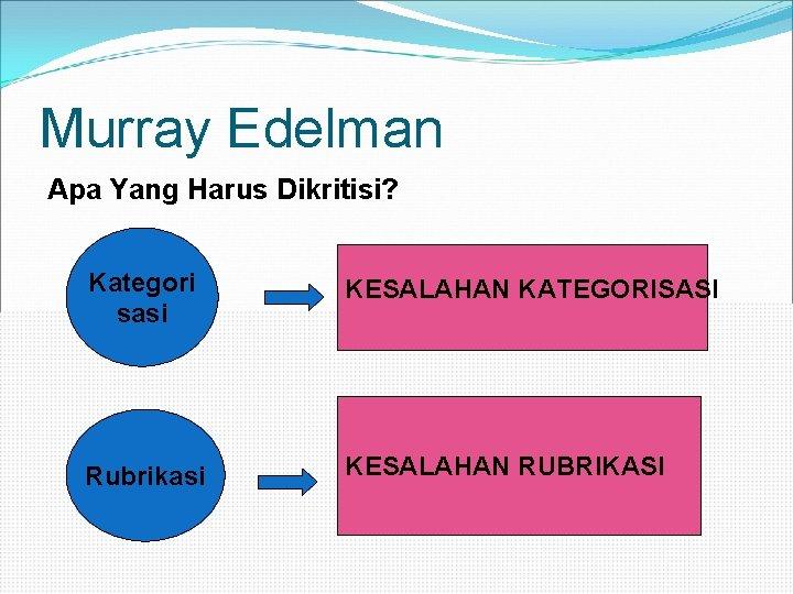 Murray Edelman Apa Yang Harus Dikritisi? Kategori sasi KESALAHAN KATEGORISASI Rubrikasi KESALAHAN RUBRIKASI