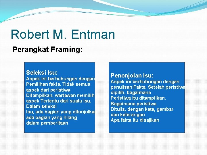 Robert M. Entman Perangkat Framing: Seleksi Isu: Aspek ini berhubungan dengan Pemilihan fakta. Tidak