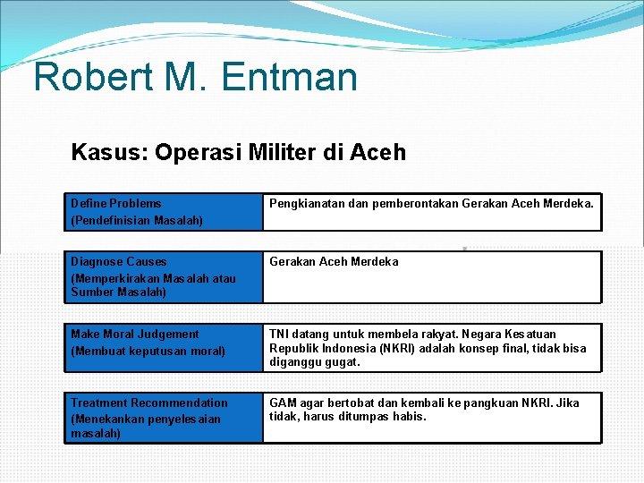 Robert M. Entman Kasus: Operasi Militer di Aceh Define Problems (Pendefinisian Masalah) Pengkianatan dan
