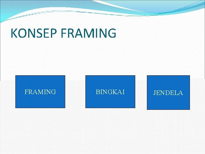 KONSEP FRAMING BINGKAI JENDELA