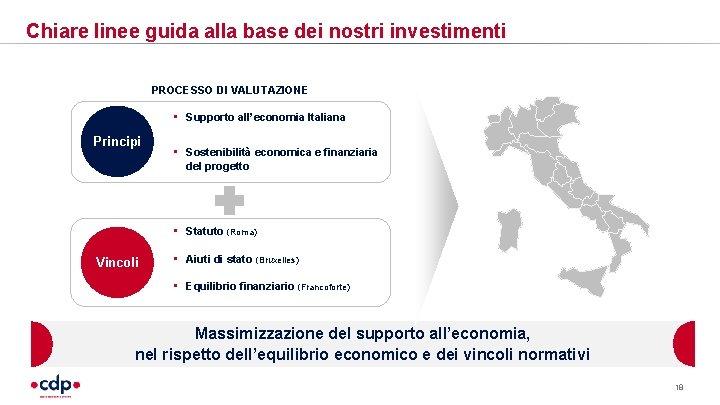 Chiare linee guida alla base dei nostri investimenti PROCESSO DI VALUTAZIONE Principi Vincoli •