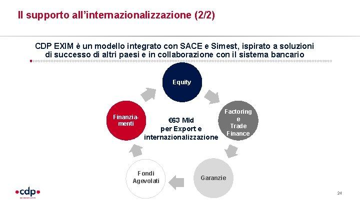 Il supporto all'internazionalizzazione (2/2) CDP EXIM è un modello integrato con SACE e Simest,