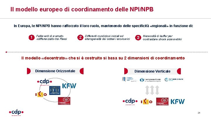 Il modello europeo di coordinamento delle NPI/NPB In Europa, le NPI/NPB hanno rafforzato il