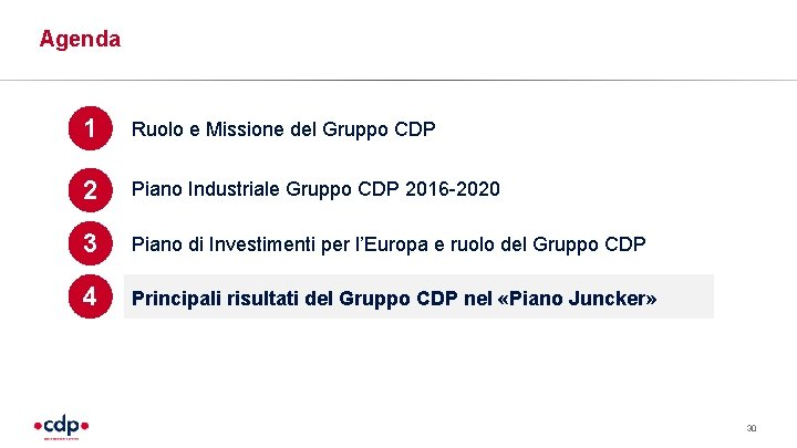 Agenda 1 Ruolo e Missione del Gruppo CDP 2 Piano Industriale Gruppo CDP 2016