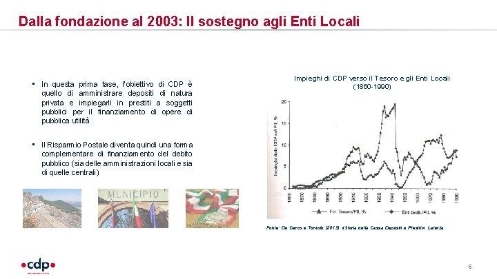 Dalla fondazione al 2003: Il sostegno agli Enti Locali • In questa prima fase,