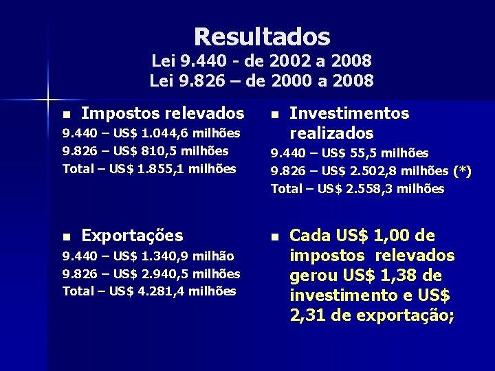 Resultados Lei 9. 440 - de 2002 a 2008 Lei 9. 826 – de
