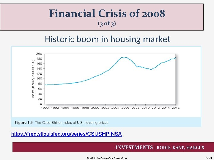 Financial Crisis of 2008 (3 of 3) Historic boom in housing market https: //fred.