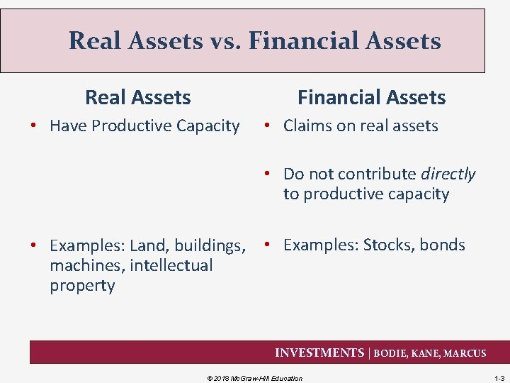 Real Assets vs. Financial Assets Real Assets Financial Assets • Have Productive Capacity •