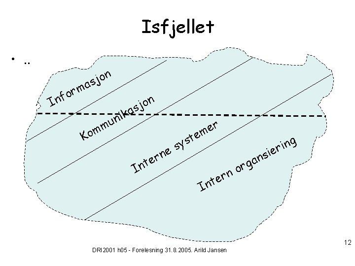 Isfjellet • . . n o j as m r o nf I nik