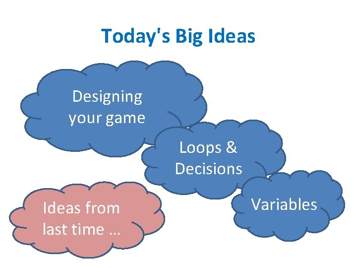 Today's Big Ideas Designing your game Loops & Decisions Ideas from last time …