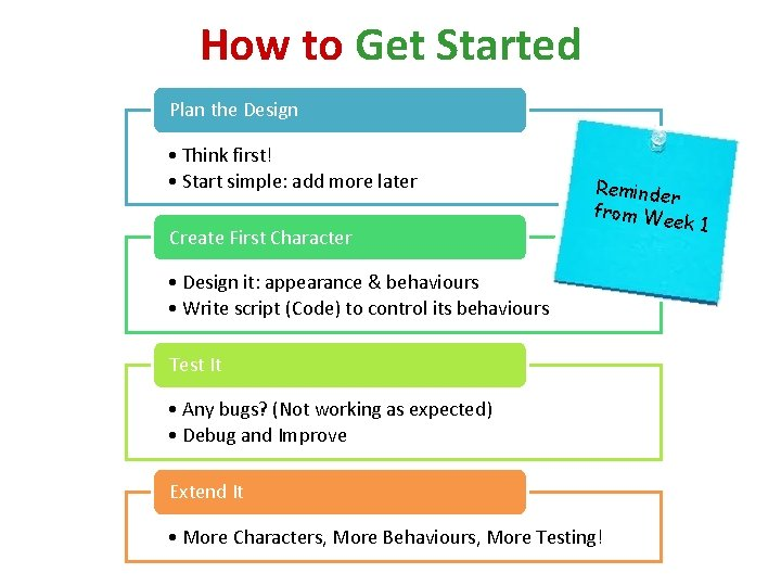 How to Get Started Plan the Design • Think first! • Start simple: add