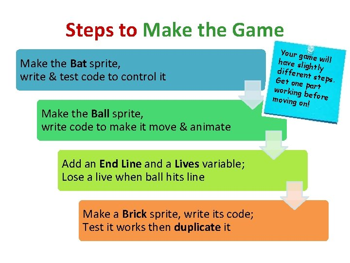 Steps to Make the Game Make the Bat sprite, write & test code to