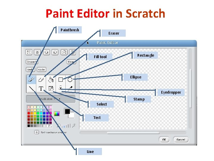 Paint Editor in Scratch Paintbrush Eraser Fill tool Rectangle Ellipse Eyedropper Select Text Line