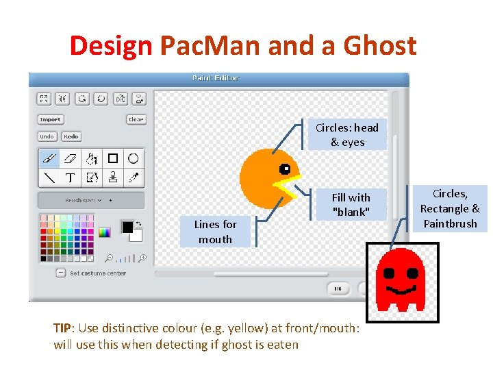 Design Pac. Man and a Ghost Circles: head & eyes Lines for mouth Fill