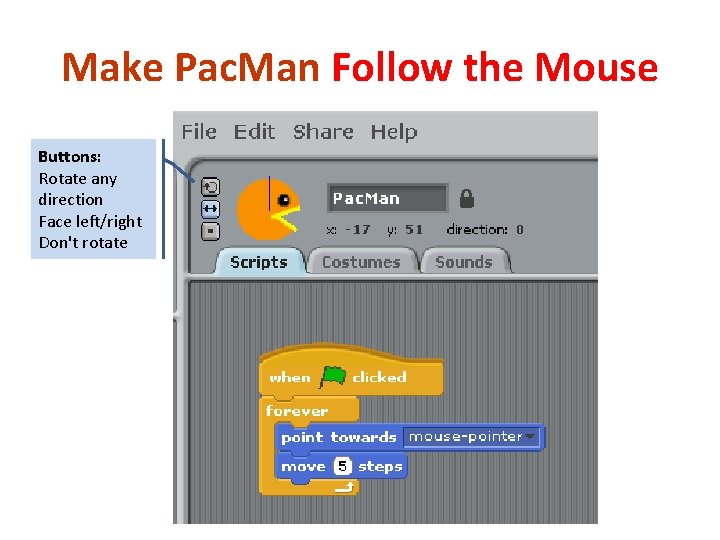 Make Pac. Man Follow the Mouse Buttons: Rotate any direction Face left/right Don't rotate