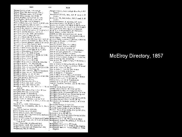 Mc. Elroy Directory, 1857