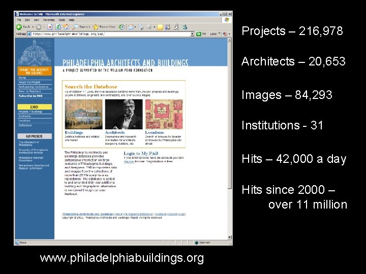 Projects – 216, 978 Architects – 20, 653 Images – 84, 293 Institutions -