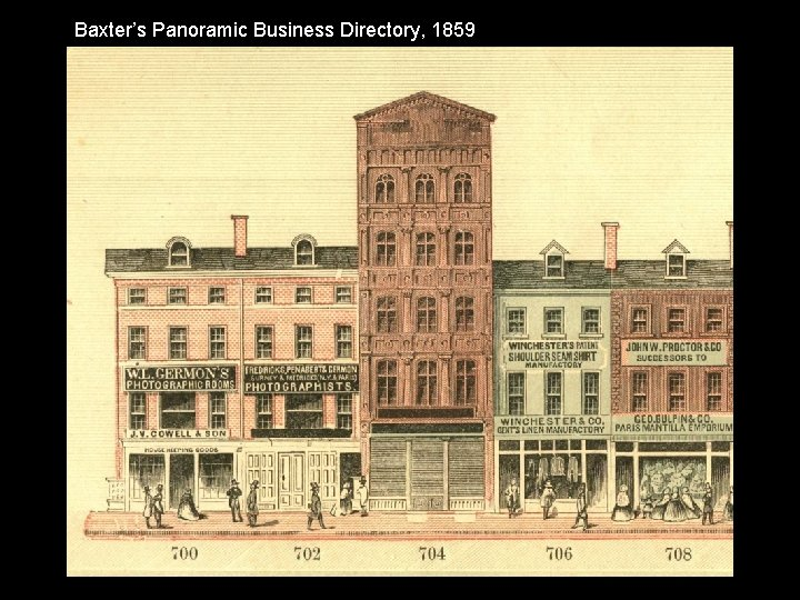 Baxter's Panoramic Business Directory, 1859