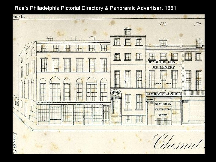 Rae's Philadelphia Pictorial Directory & Panoramic Advertiser, 1851