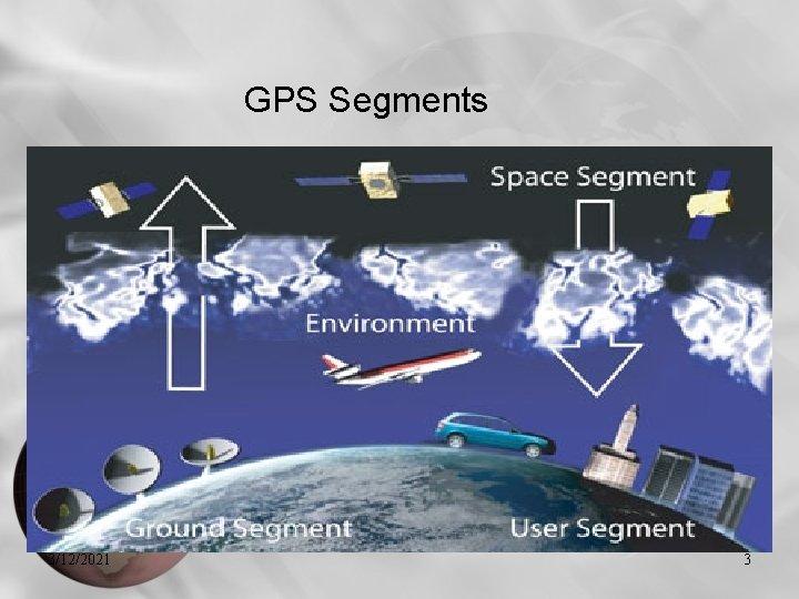 GPS Segments 3/12/2021 3