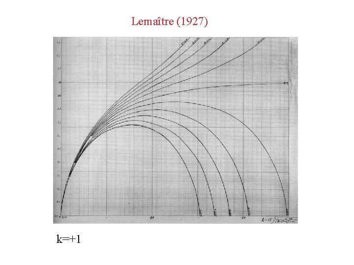 Lemaître (1927) k=+1
