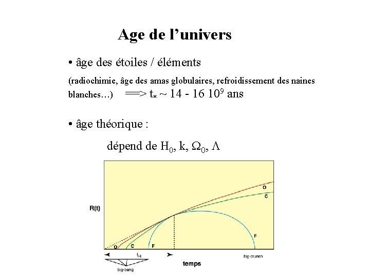 Age de l'univers • âge des étoiles / éléments (radiochimie, âge des amas globulaires,