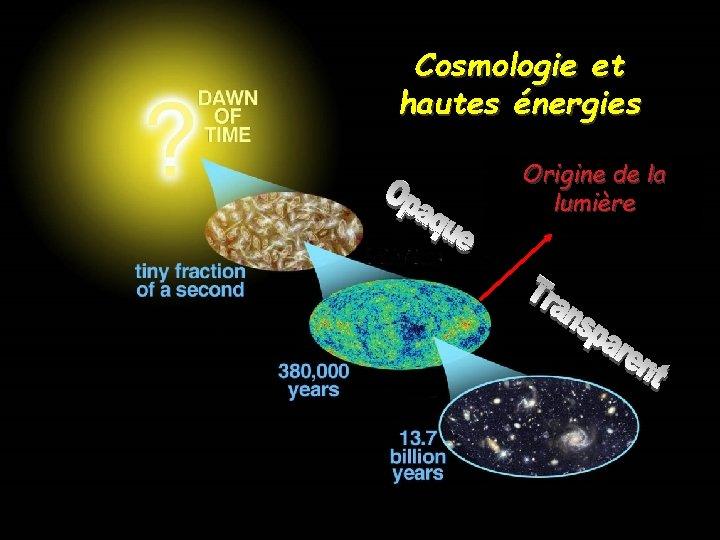 Cosmologie et hautes énergies Origine de la lumière
