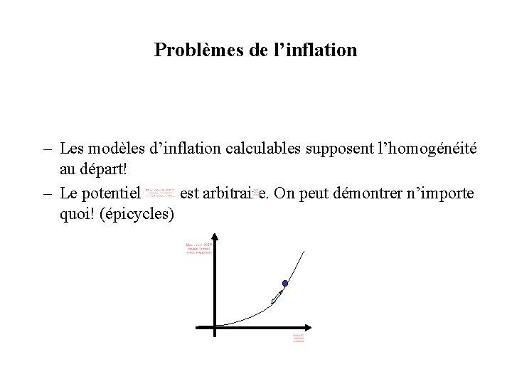 Problèmes de l'inflation – Les modèles d'inflation calculables supposent l'homogénéité au départ! – Le