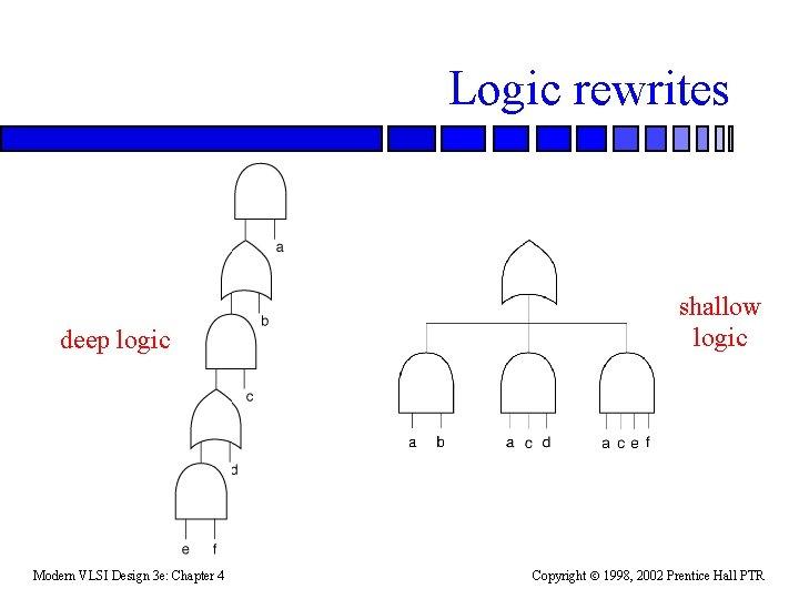 Logic rewrites deep logic Modern VLSI Design 3 e: Chapter 4 shallow logic Copyright
