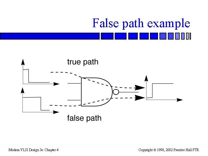 False path example Modern VLSI Design 3 e: Chapter 4 Copyright 1998, 2002 Prentice