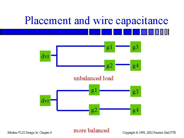Placement and wire capacitance g 1 g 3 g 2 g 4 dvr unbalanced