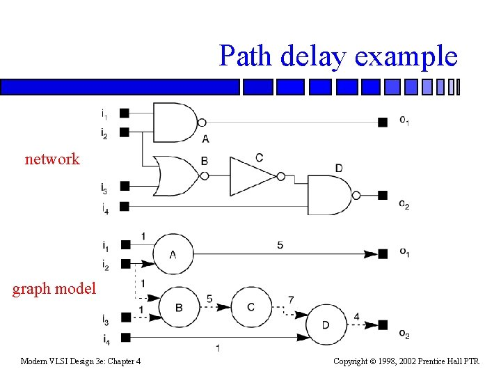 Path delay example network graph model Modern VLSI Design 3 e: Chapter 4 Copyright