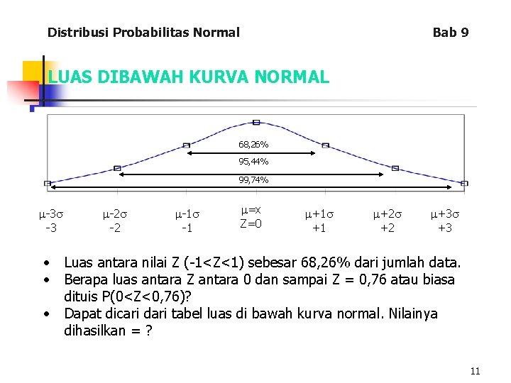 Distribusi Probabilitas Normal Bab 9 LUAS DIBAWAH KURVA NORMAL 68, 26% 95, 44% 99,