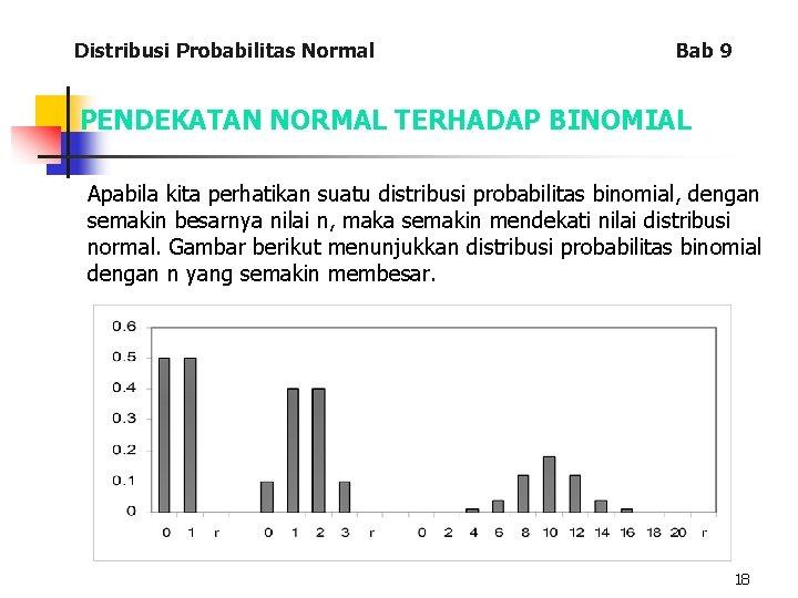Distribusi Probabilitas Normal Bab 9 PENDEKATAN NORMAL TERHADAP BINOMIAL Apabila kita perhatikan suatu distribusi