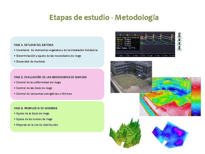 Etapas de estudio - Metodología FASE 1. ESTUDIO DEL SISTEMA § Inventario de elementos