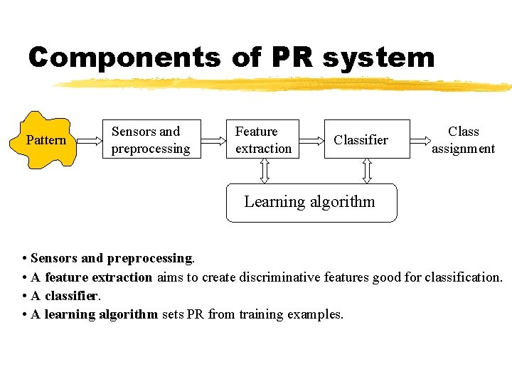 Components of PR system Pattern Sensors and preprocessing Feature extraction Classifier Class assignment Learning