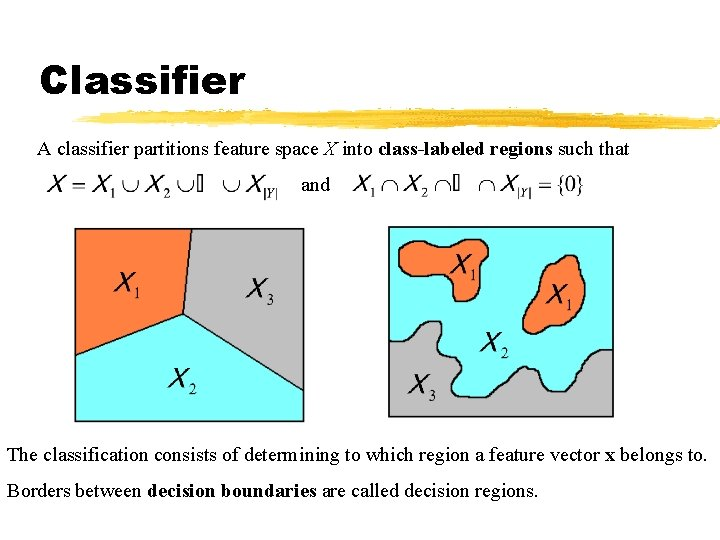 Classifier A classifier partitions feature space X into class-labeled regions such that and The