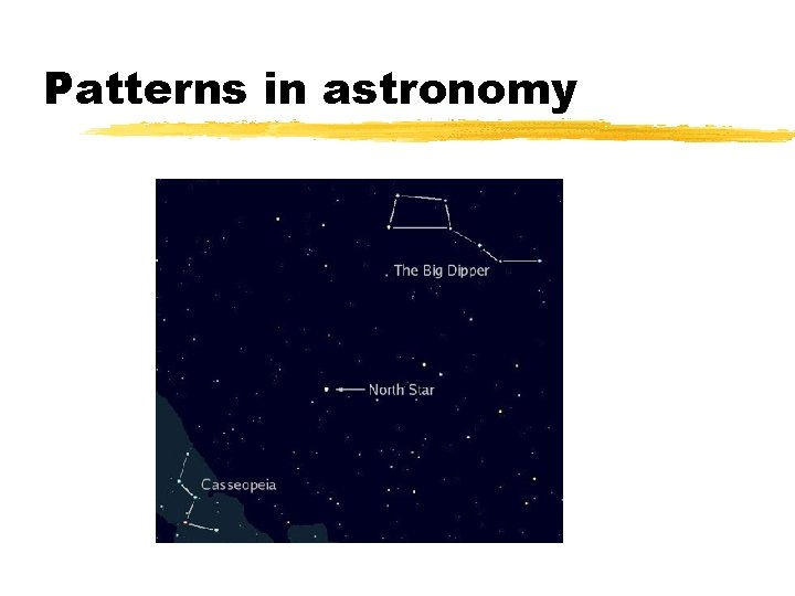 Patterns in astronomy