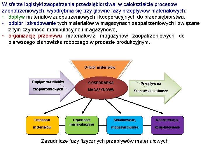 W sferze logistyki zaopatrzenia przedsiębiorstwa, w całokształcie procesów zaopatrzeniowych, wyodrębnia się trzy główne fazy