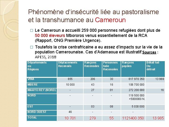 Phénomène d'insécurité liée au pastoralisme et la transhumance au Cameroun � Le Cameroun a