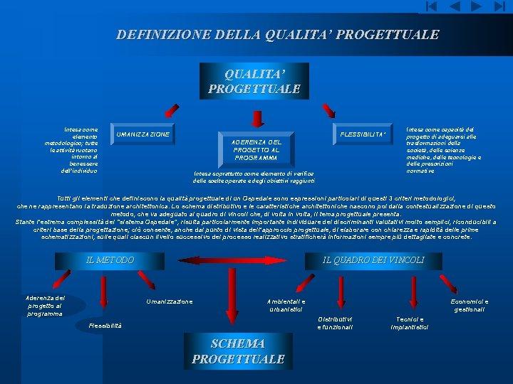 DEFINIZIONE DELLA QUALITA' PROGETTUALE Intesa come elemento metodologico; tutte le attività ruotano intorno al