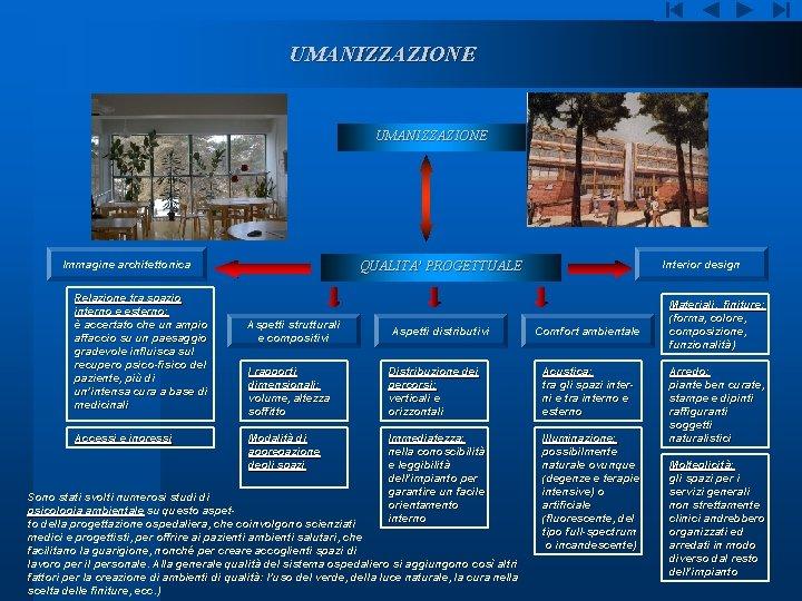 UMANIZZAZIONE Immagine architettonica Relazione tra spazio interno e esterno: è accertato che un ampio