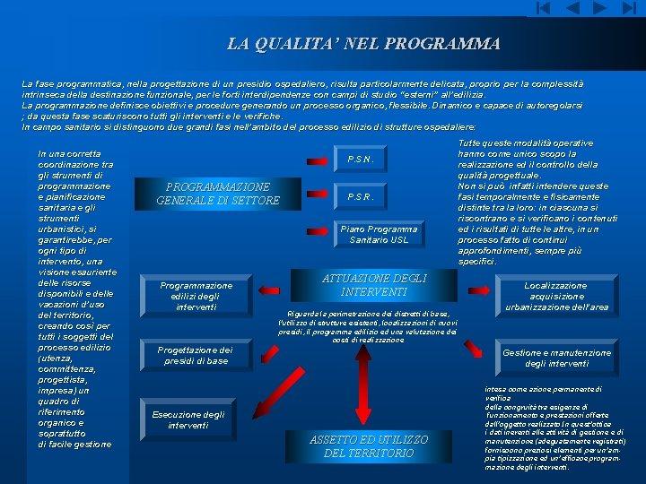 LA QUALITA' NEL PROGRAMMA La fase programmatica, nella progettazione di un presidio ospedaliero, risulta