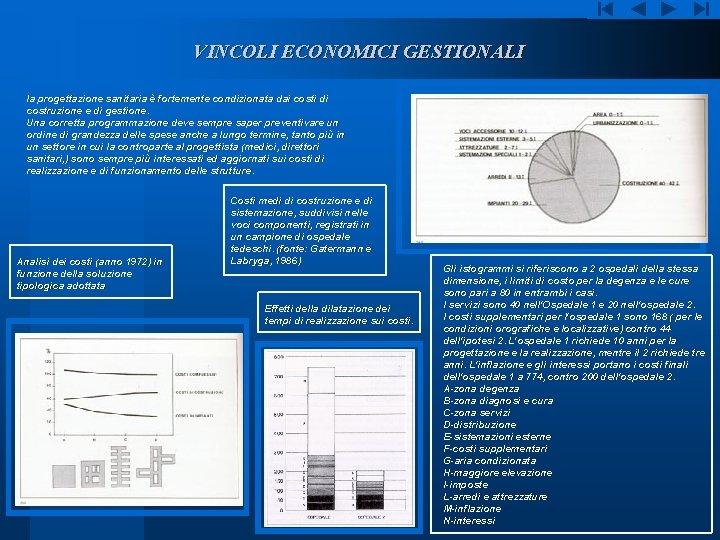 VINCOLI ECONOMICI GESTIONALI la progettazione sanitaria è fortemente condizionata dai costi di costruzione e