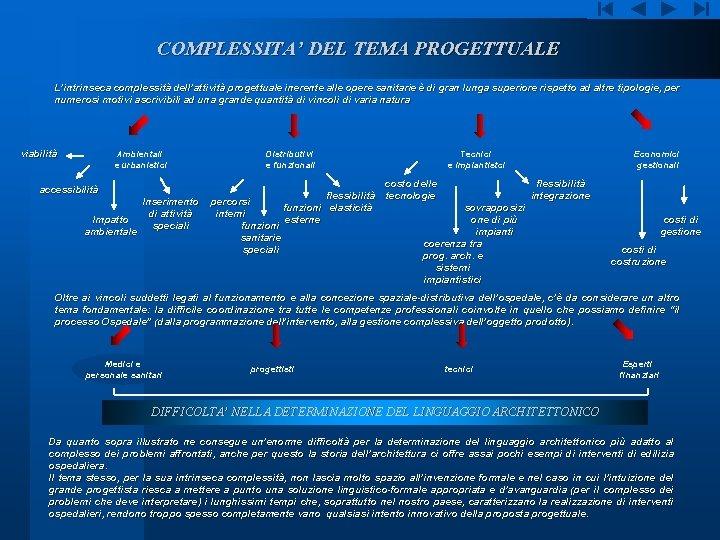 COMPLESSITA' DEL TEMA PROGETTUALE L'intrinseca complessità dell'attività progettuale inerente alle opere sanitarie è di