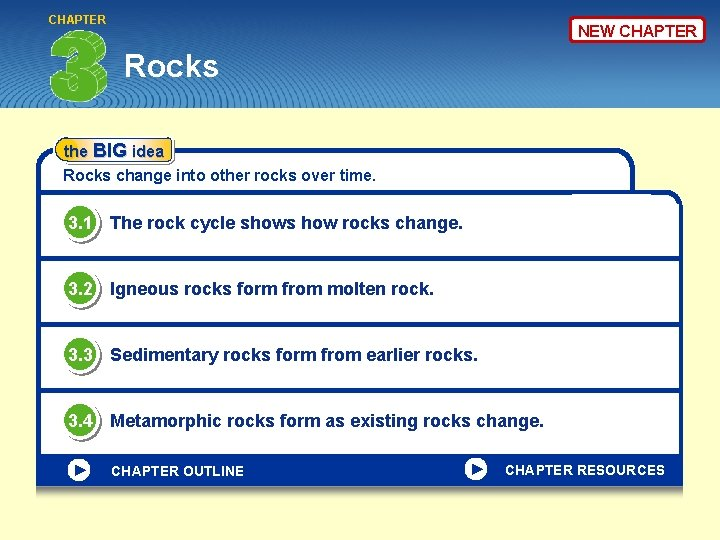 CHAPTER NEW CHAPTER Rocks the BIG idea Rocks change into other rocks over time.