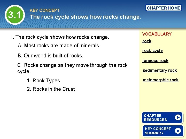 3. 1 KEY CONCEPT CHAPTER HOME The rock cycle shows how rocks change. I.