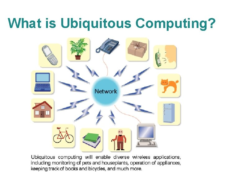 What is Ubiquitous Computing?